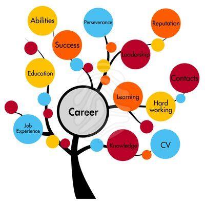 Health information management internship resume